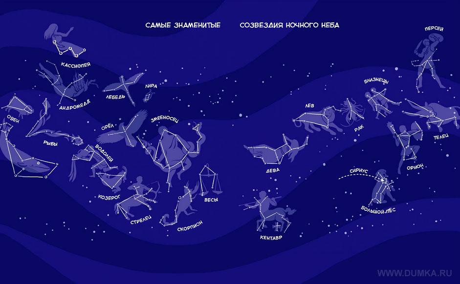 основные созвездия с картинками подъеме можете сделать