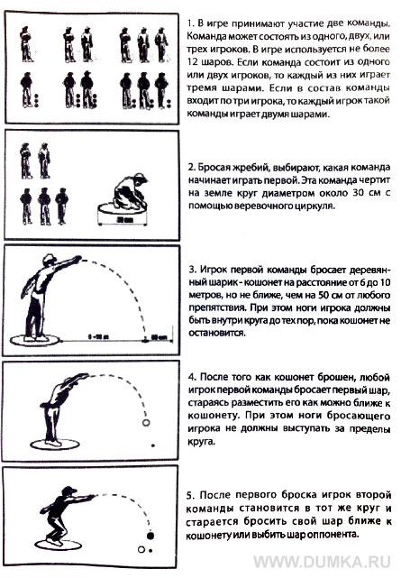 Правила игры петанк картинки